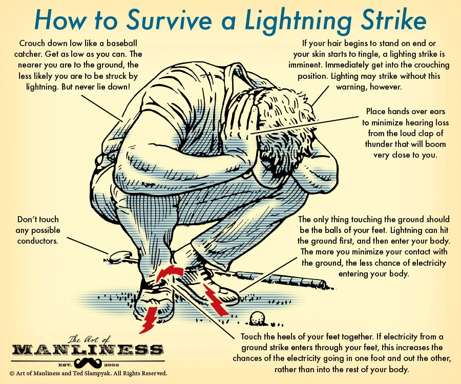 Steps to follow to protect yourself from lightning